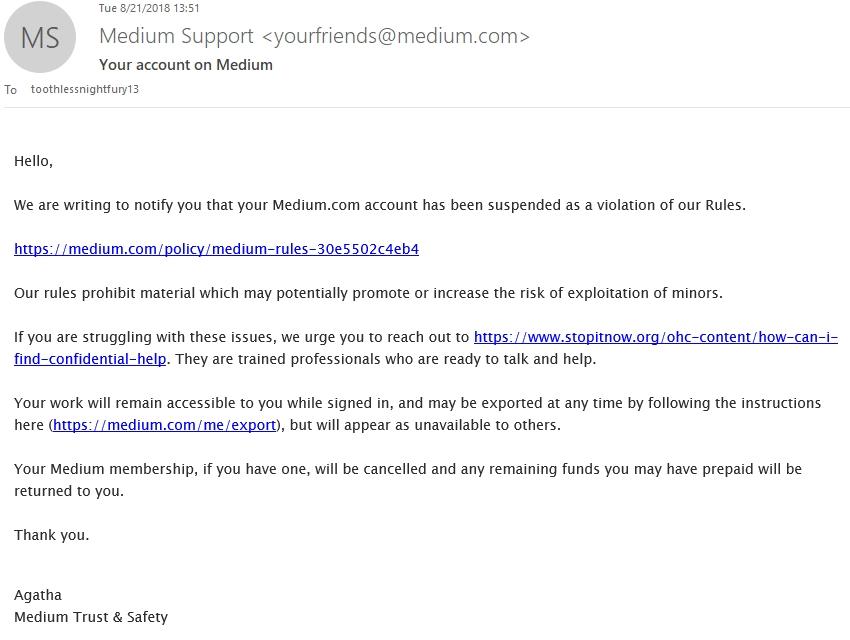 Medium Ban